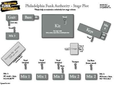 stage-plot-image